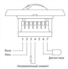Termoregylator PR-101-7.jpg